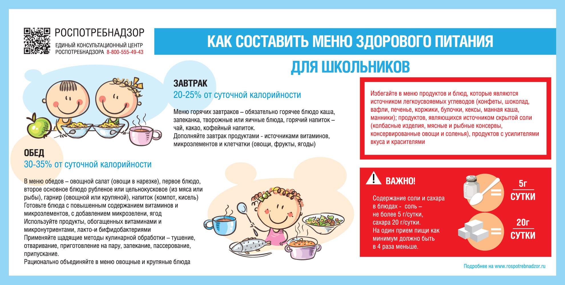 О принципах формирования меню здорового питания для школьников