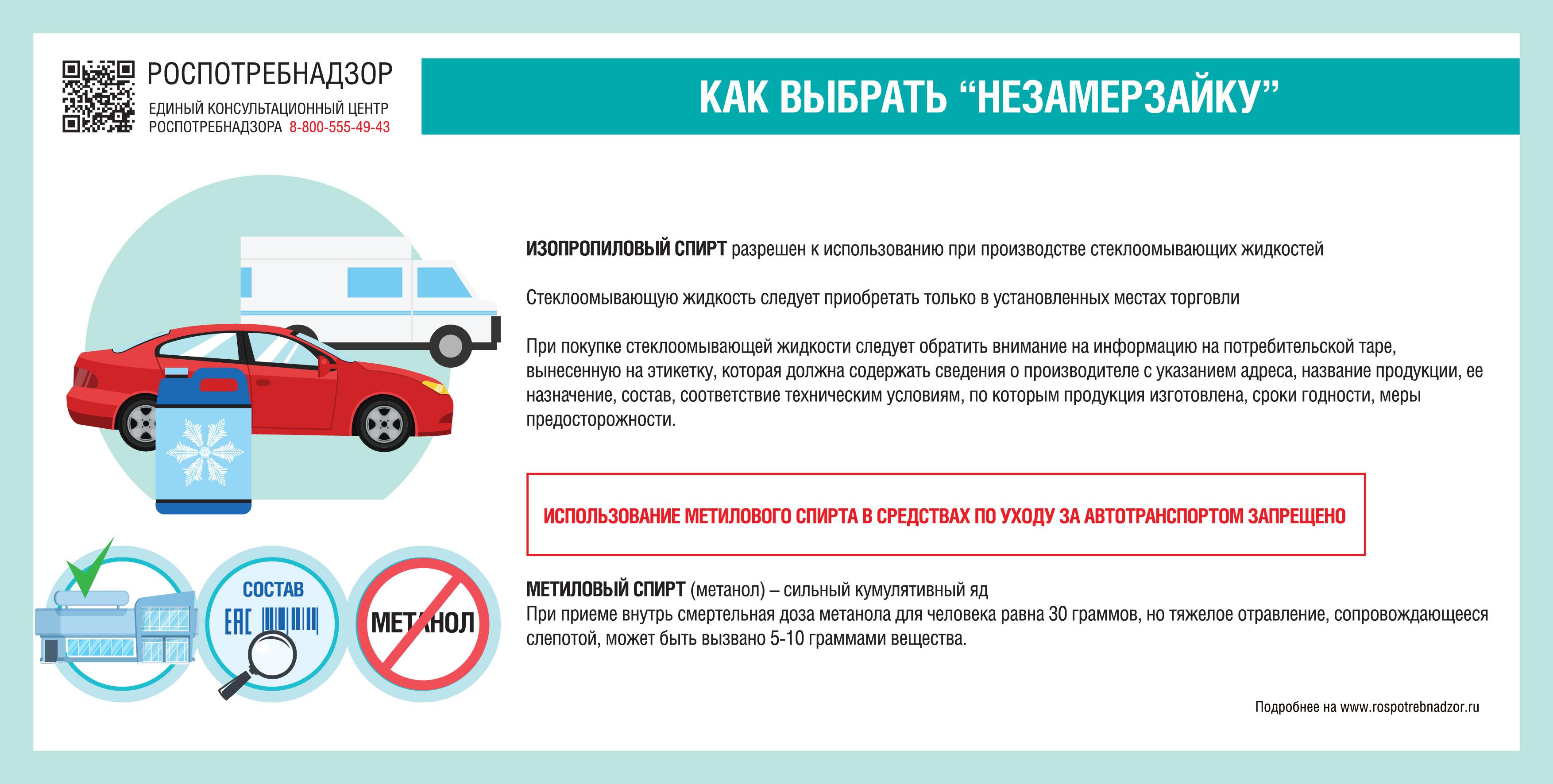 О мерах по контролю за безопасностью стеклоомывающей жидкости и правилах ее выбора