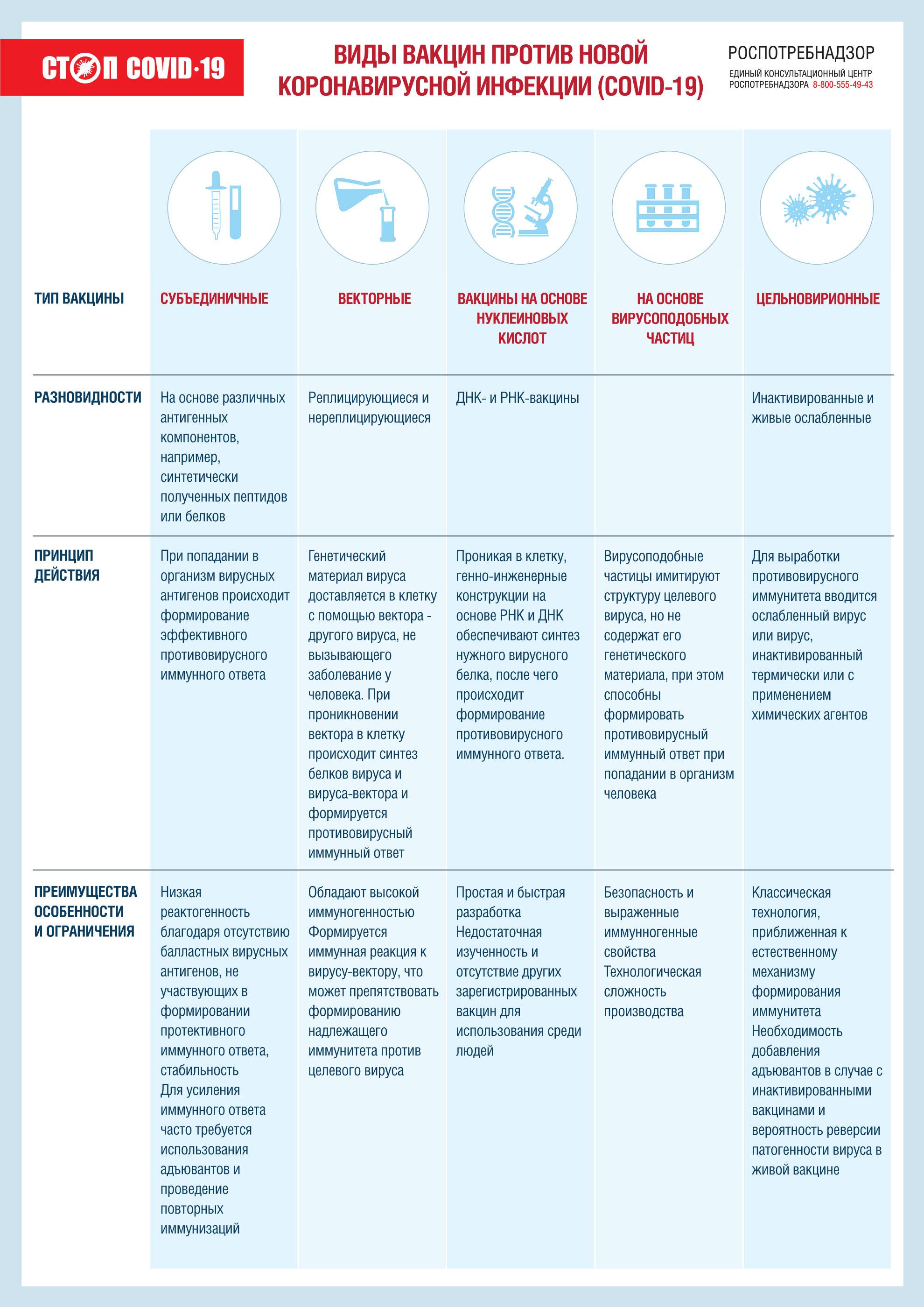 Вакцина для профилактики COVID-19