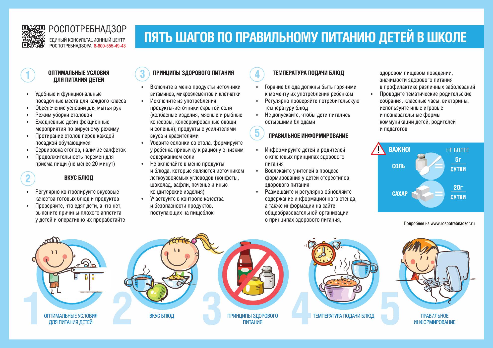 5 шагов по правильному питанию детей в школе