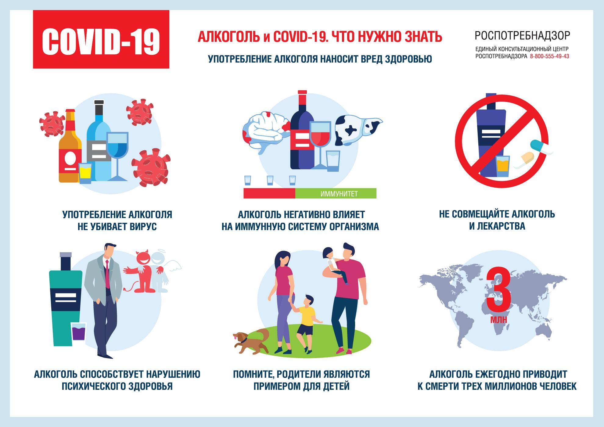 Об употреблении алкоголя в период пандемии новой коронавирусной инфекции COVID-19