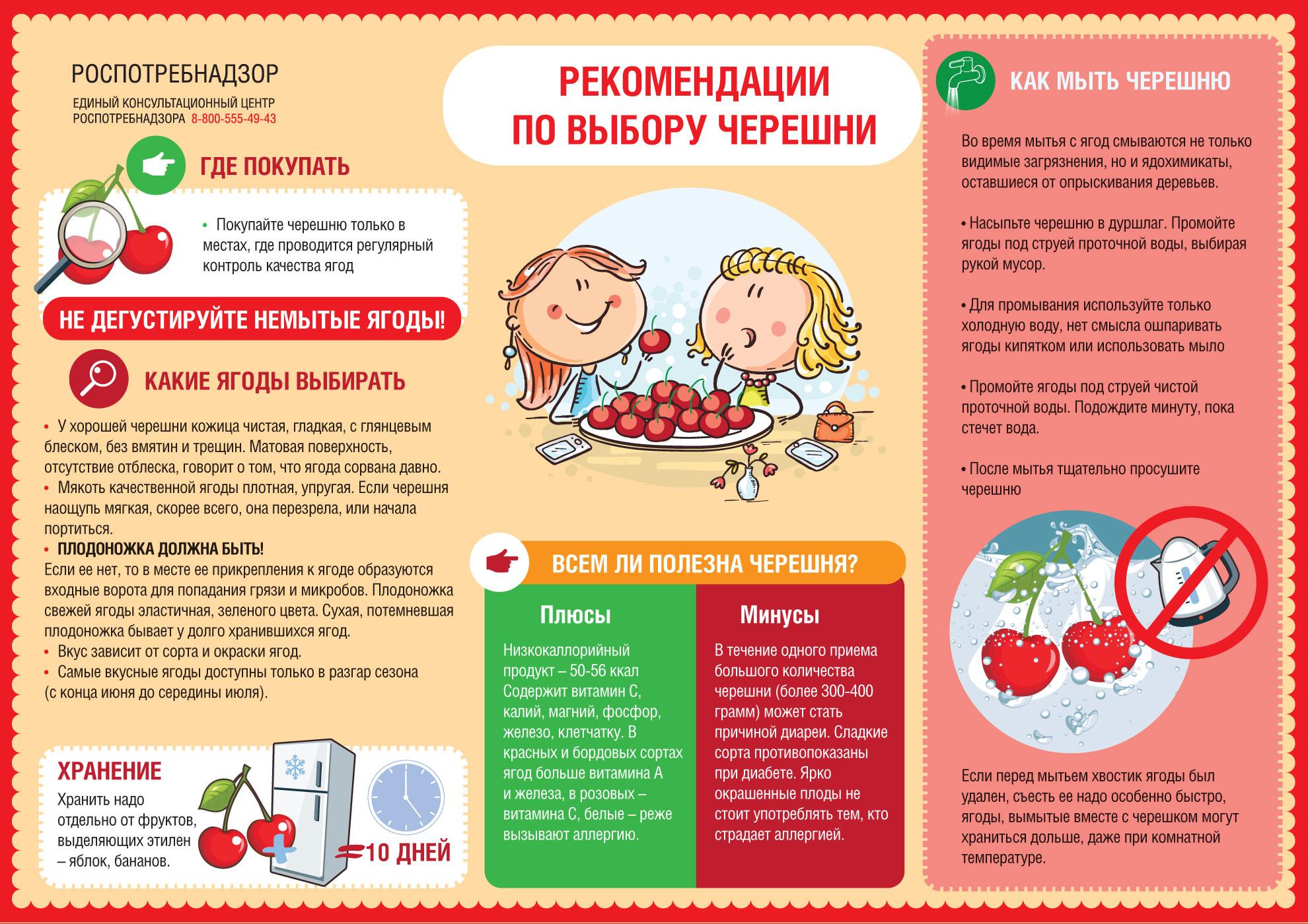 Инструкция: пресс-служба Роспотребнадзора