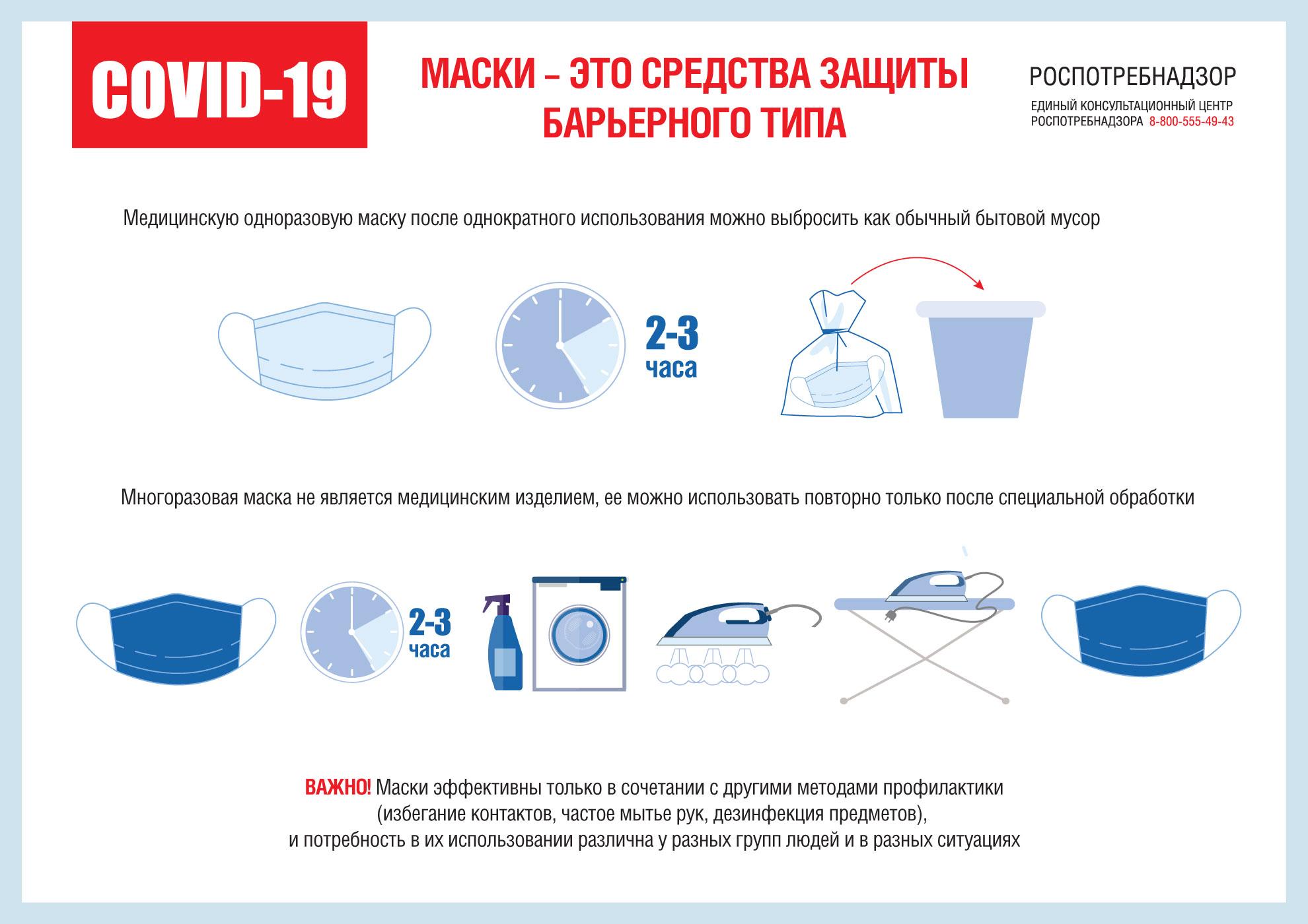 https://www.rospotrebnadzor.ru/files/news/A4-Maski_1980x1400px%20(3).jpg