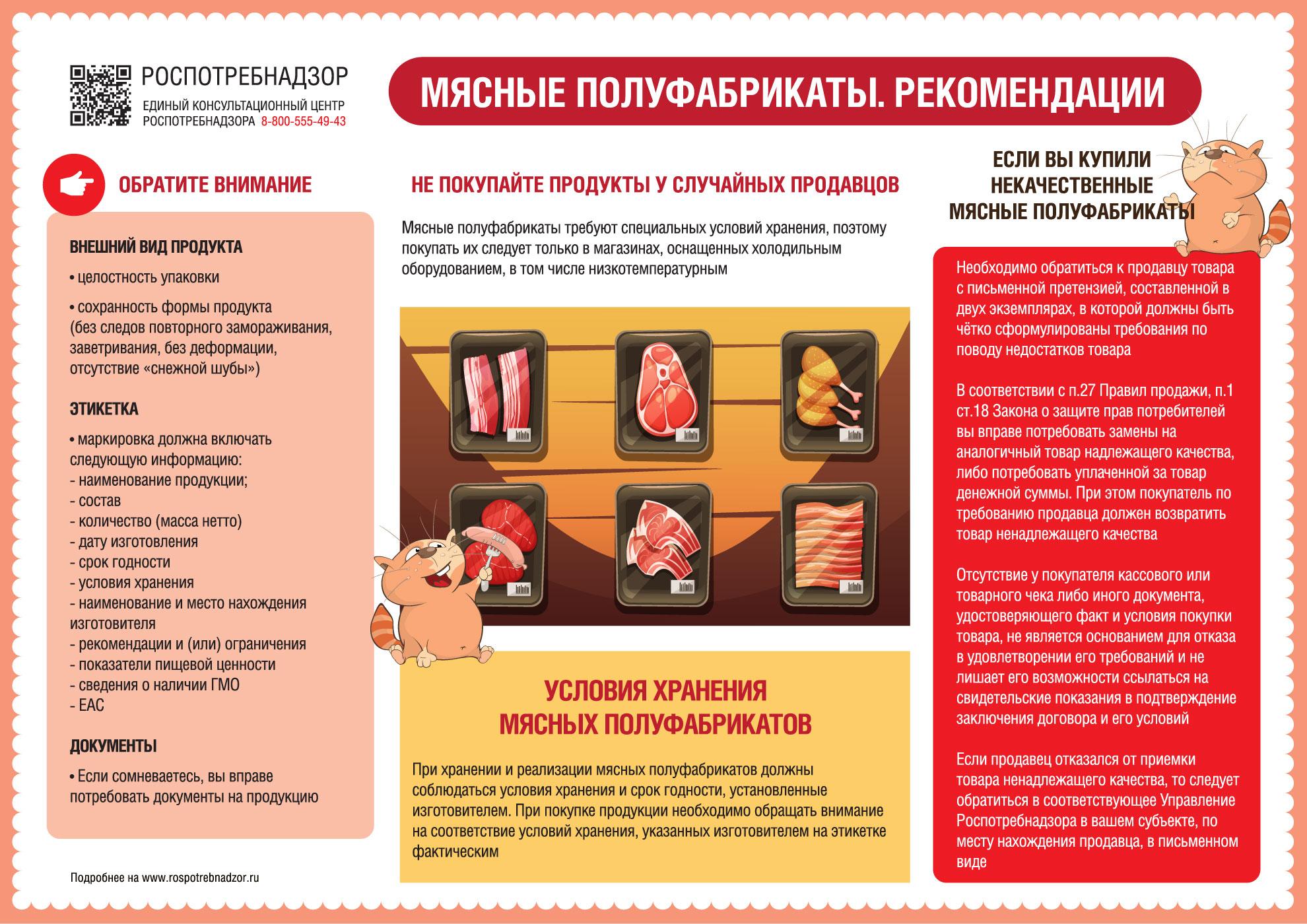О рекомендациях как выбрать мясные полуфабрикаты