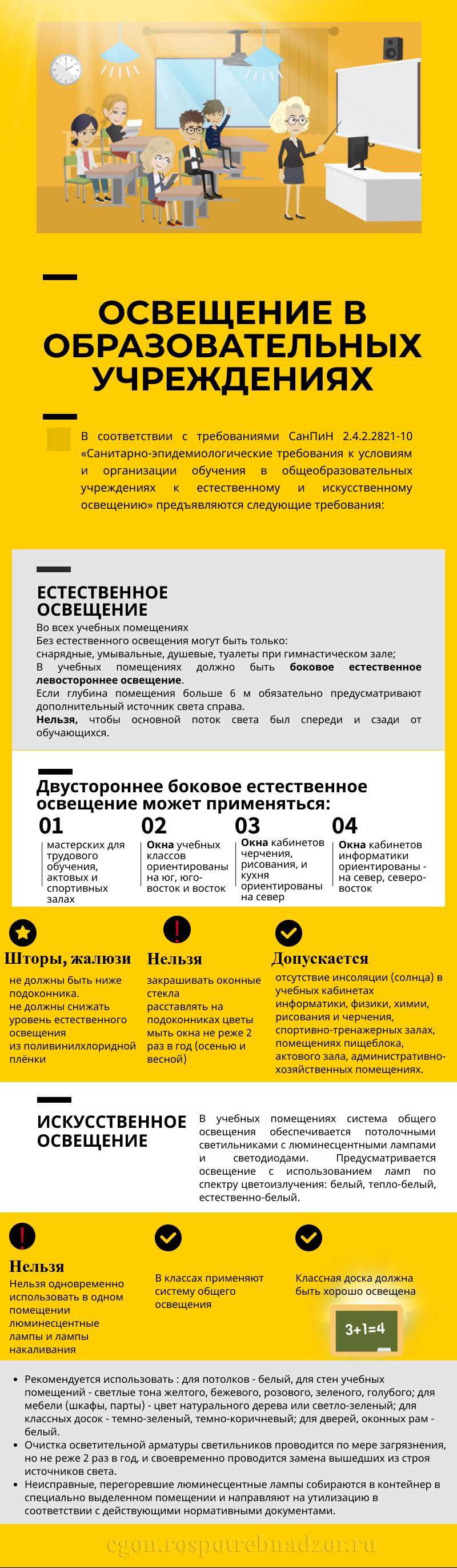 https://www.rospotrebnadzor.ru/files/news/untitled-5c-20i_41278968%20(2).png