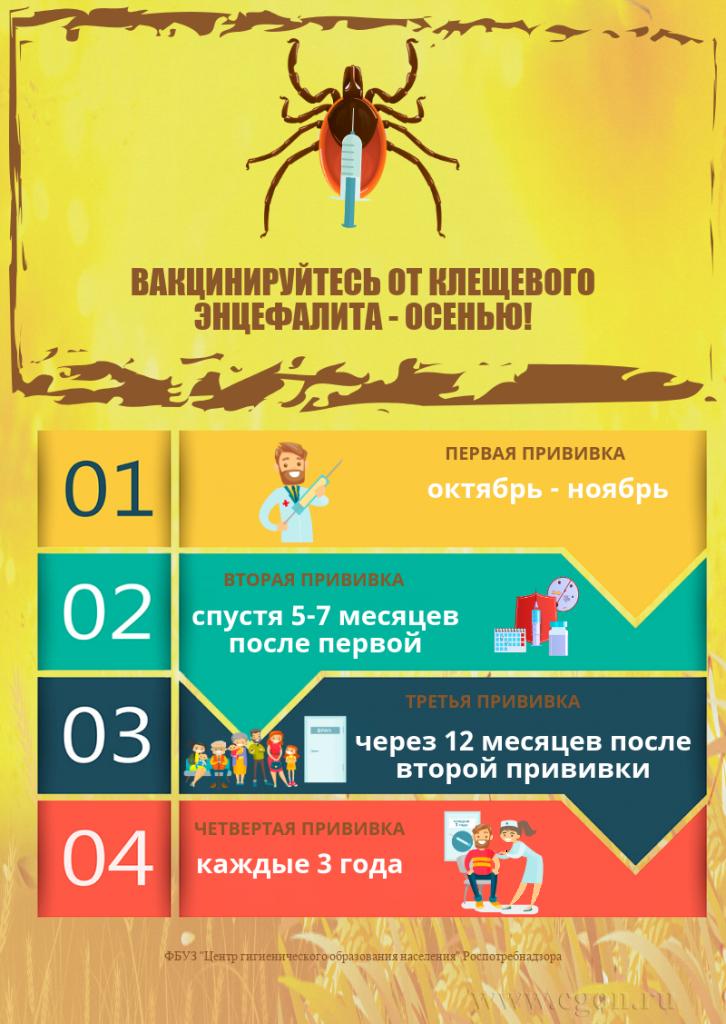 https://www.rospotrebnadzor.ru/upload/medialibrary/05d/vaktsina-kleshch-entsefalit.png